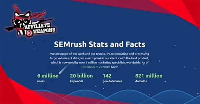 Ultimate SEMrush Review 2021